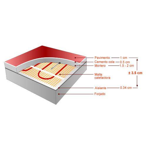 Caldera y confort ofertas de calderas y aires - Precio m2 suelo radiante ...
