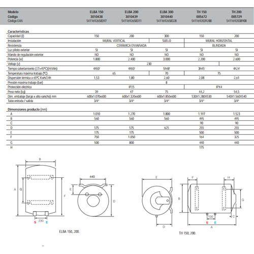 Pumps tubos termo boiler termo electrico junkers 150 litros - Termo electrico 150 litros ...